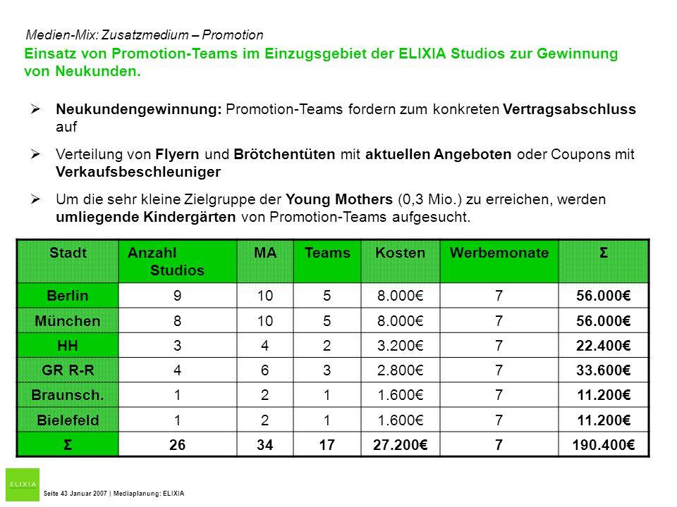 Einsatz von Promotion-Teams im Einzugsgebiet der ELIXIA Studios zur Gewinnung von Neukunden. Seite 43 Januar 2007 | Mediaplanung: ELIXIA Neukundengewi