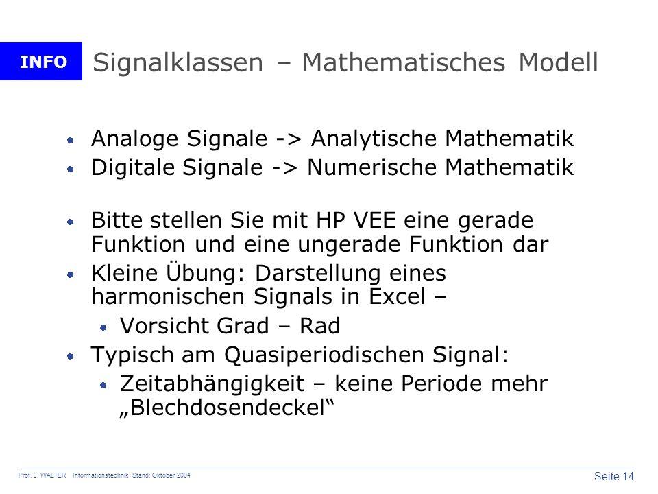 INFO Seite 14 Prof. J. WALTER Informationstechnik Stand: Oktober 2004 Signalklassen – Mathematisches Modell Analoge Signale -> Analytische Mathematik