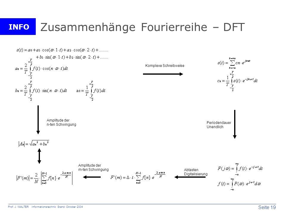 INFO Seite 19 Prof. J. WALTER Informationstechnik Stand: Oktober 2004 Zusammenhänge Fourierreihe – DFT Komplexe Schreibweise Periodendauer Unendlich A