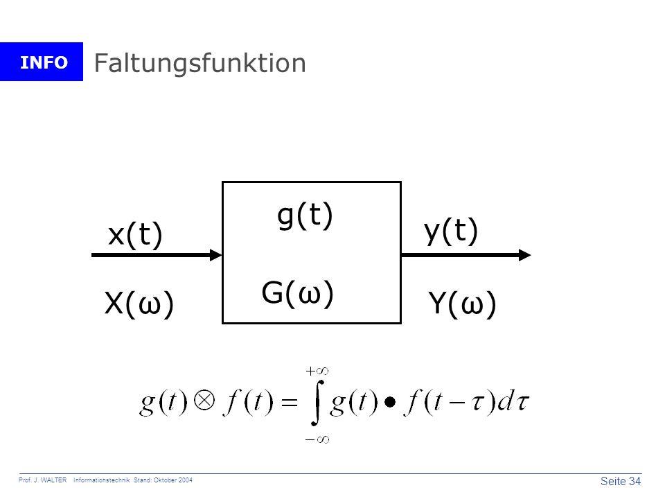 INFO Seite 34 Prof. J. WALTER Informationstechnik Stand: Oktober 2004 Faltungsfunktion x(t) y(t) g(t) X(ω)Y(ω) G(ω)