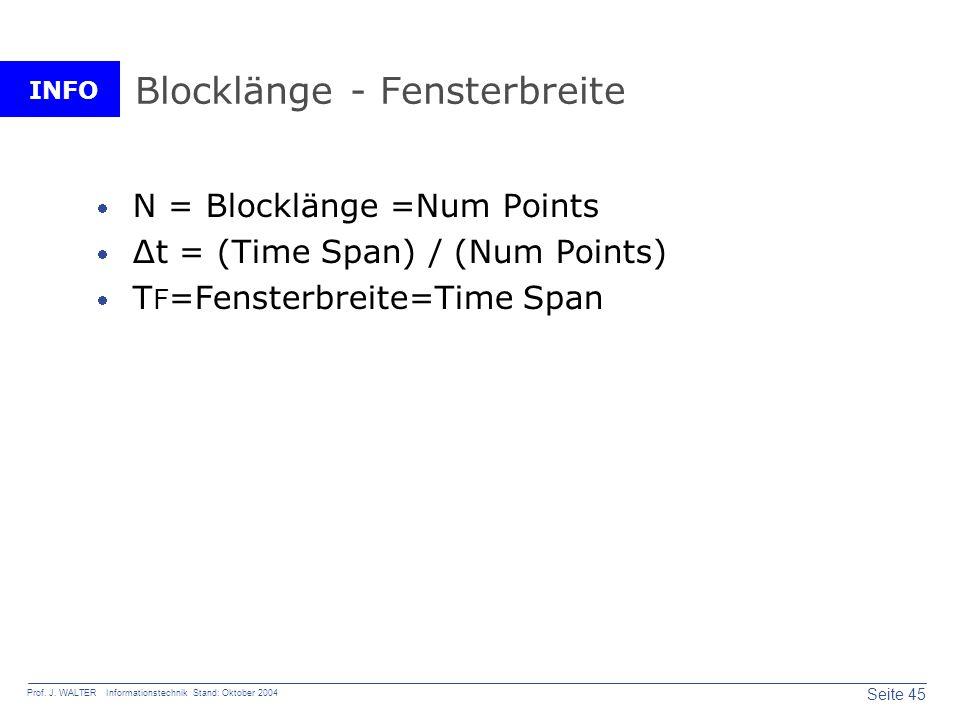 INFO Seite 45 Prof. J. WALTER Informationstechnik Stand: Oktober 2004 Blocklänge - Fensterbreite N = Blocklänge =Num Points Δt = (Time Span) / (Num Po
