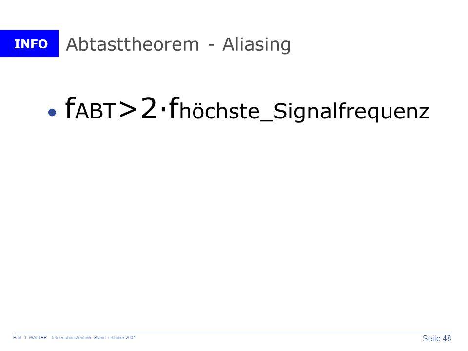 INFO Seite 48 Prof. J. WALTER Informationstechnik Stand: Oktober 2004 Abtasttheorem - Aliasing f ABT >2·f höchste_Signalfrequenz