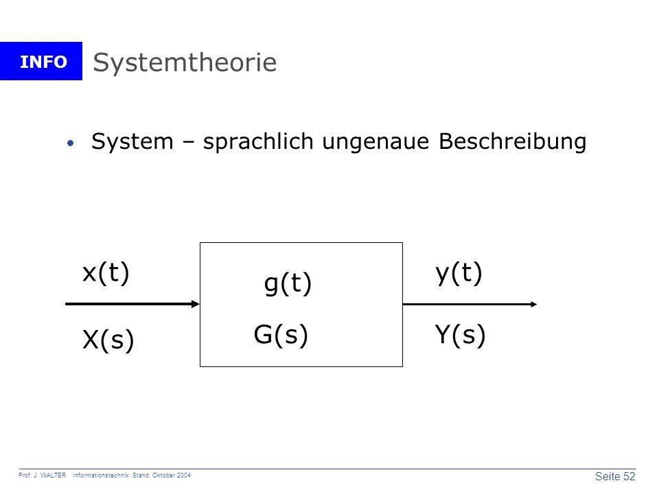 INFO Seite 52 Prof. J. WALTER Informationstechnik Stand: Oktober 2004 Systemtheorie System – sprachlich ungenaue Beschreibung x(t)y(t) g(t) X(s) Y(s)G