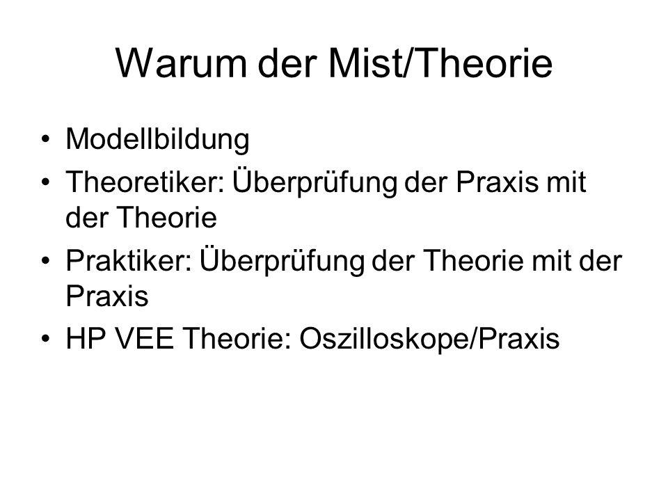 Warum der Mist/Theorie Modellbildung Theoretiker: Überprüfung der Praxis mit der Theorie Praktiker: Überprüfung der Theorie mit der Praxis HP VEE Theo