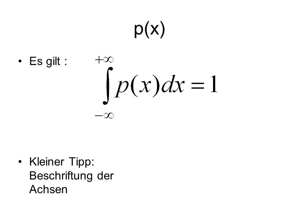 p(x) Es gilt : Kleiner Tipp: Beschriftung der Achsen