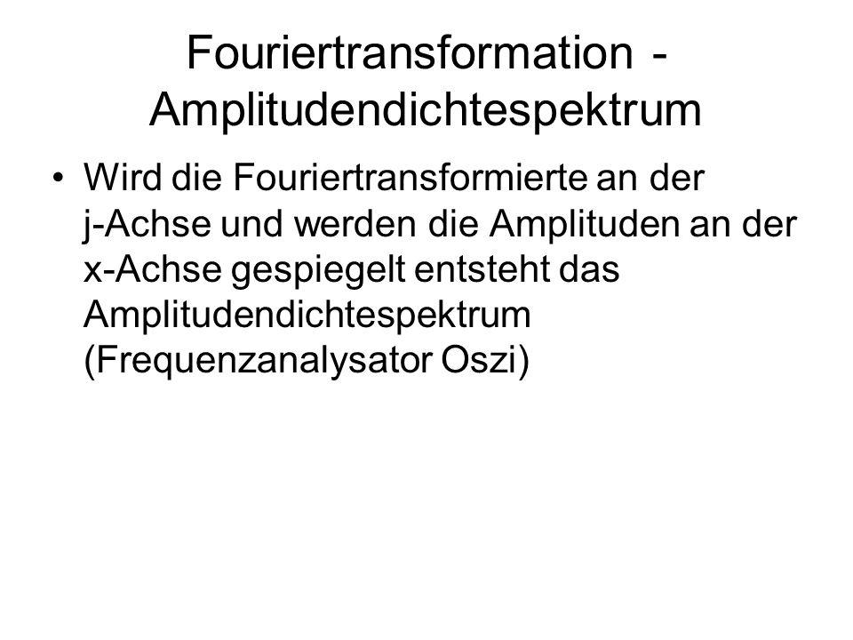 Fouriertransformation - Amplitudendichtespektrum Wird die Fouriertransformierte an der j-Achse und werden die Amplituden an der x-Achse gespiegelt ent