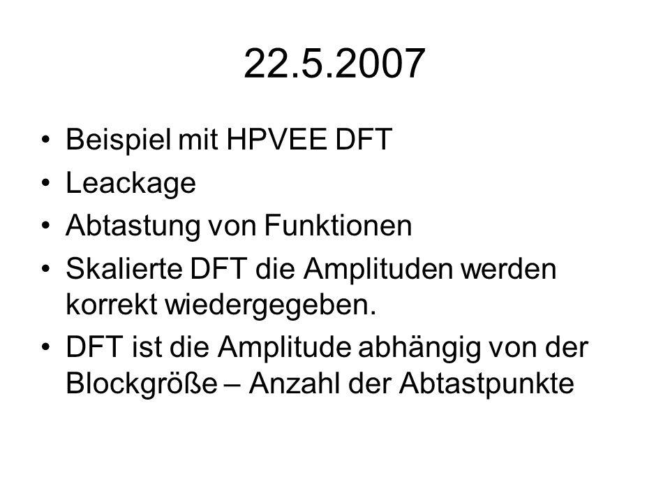 22.5.2007 Beispiel mit HPVEE DFT Leackage Abtastung von Funktionen Skalierte DFT die Amplituden werden korrekt wiedergegeben. DFT ist die Amplitude ab