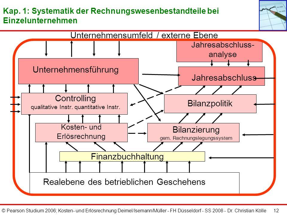 © Pearson Studium 2006; Kosten- und Erlösrechnung Deimel/Isemann/Müller - FH Düsseldorf - SS 2008 - Dr. Christian Kölle 12 Realebene des betrieblichen