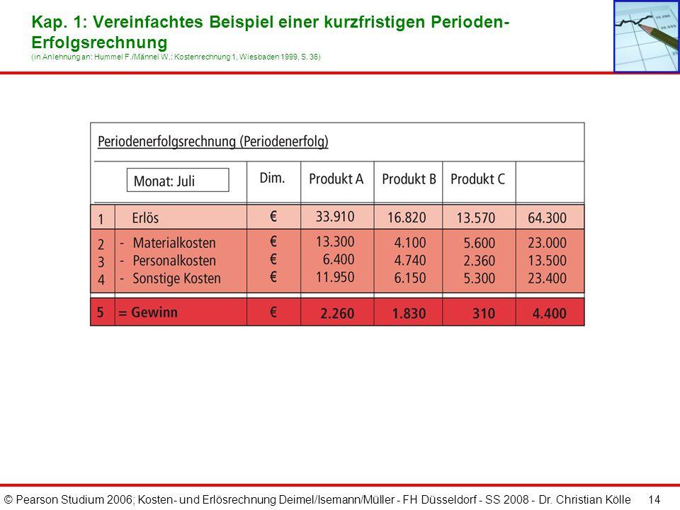 © Pearson Studium 2006; Kosten- und Erlösrechnung Deimel/Isemann/Müller - FH Düsseldorf - SS 2008 - Dr. Christian Kölle 14 Kap. 1: Vereinfachtes Beisp