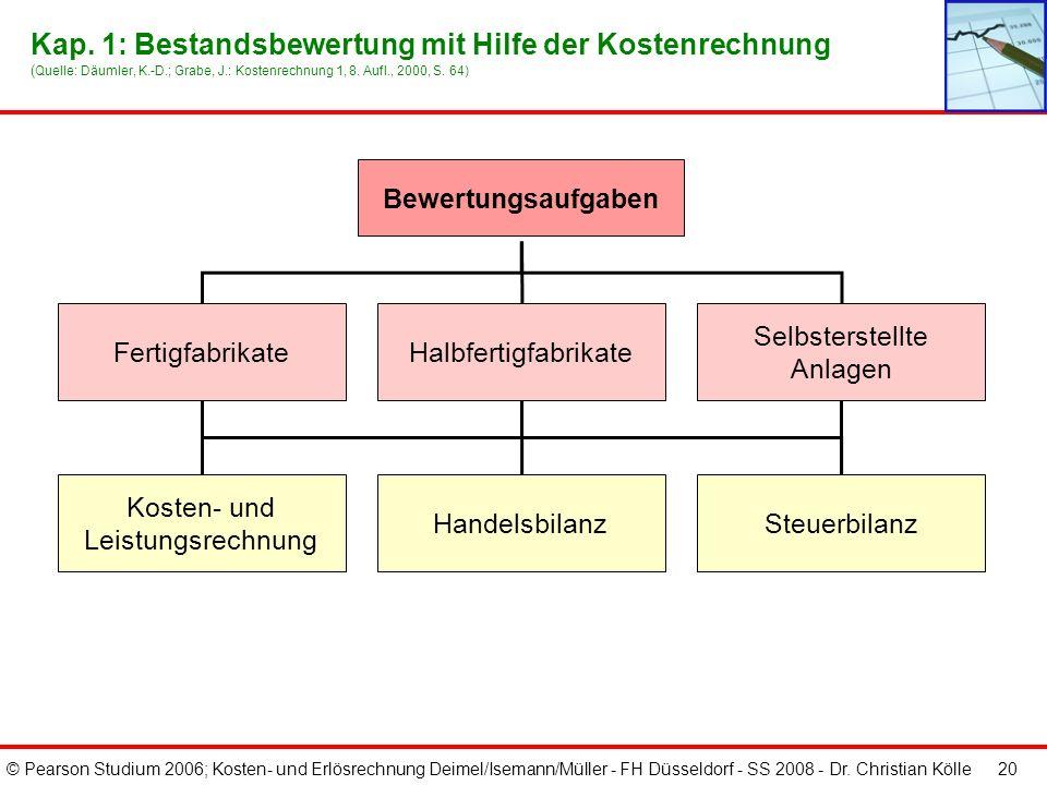 © Pearson Studium 2006; Kosten- und Erlösrechnung Deimel/Isemann/Müller - FH Düsseldorf - SS 2008 - Dr. Christian Kölle 20 Kap. 1: Bestandsbewertung m