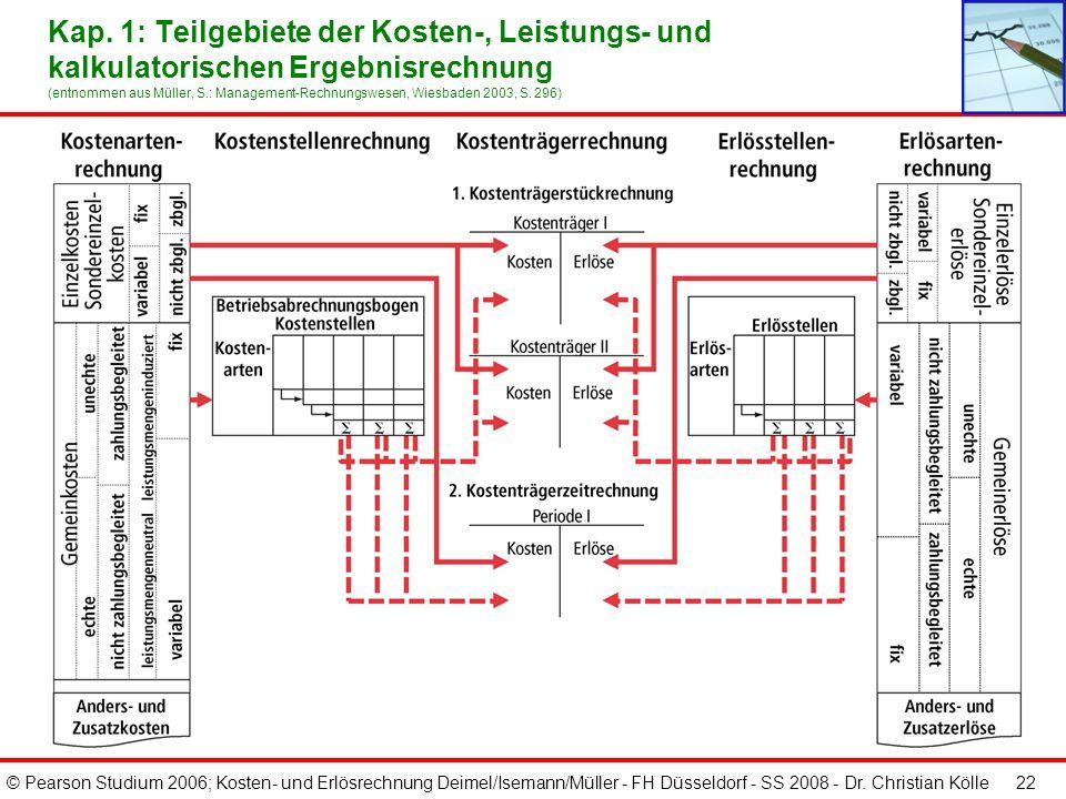 © Pearson Studium 2006; Kosten- und Erlösrechnung Deimel/Isemann/Müller - FH Düsseldorf - SS 2008 - Dr. Christian Kölle 22 Kap. 1: Teilgebiete der Kos