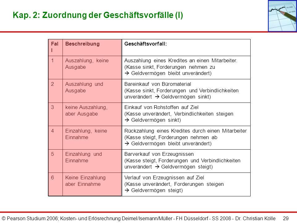 © Pearson Studium 2006; Kosten- und Erlösrechnung Deimel/Isemann/Müller - FH Düsseldorf - SS 2008 - Dr. Christian Kölle 29 Kap. 2: Zuordnung der Gesch