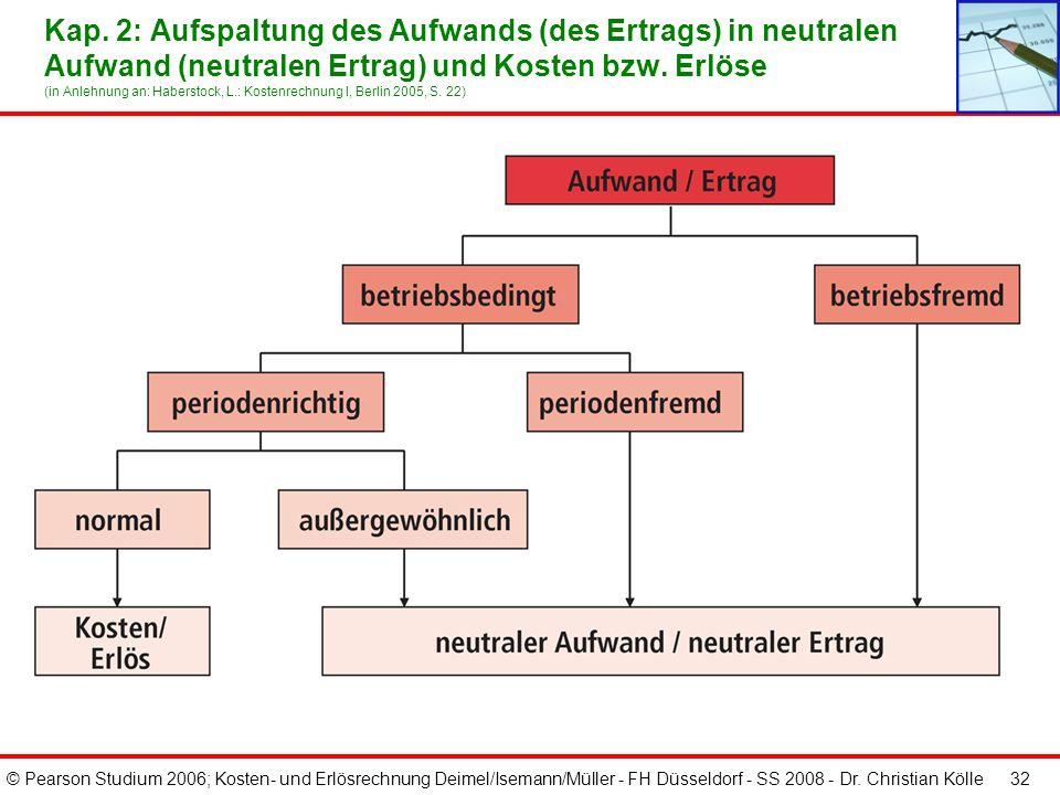 © Pearson Studium 2006; Kosten- und Erlösrechnung Deimel/Isemann/Müller - FH Düsseldorf - SS 2008 - Dr. Christian Kölle 32 Kap. 2: Aufspaltung des Auf