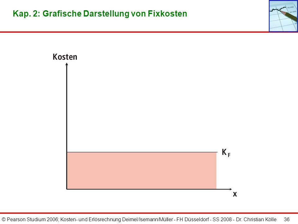 © Pearson Studium 2006; Kosten- und Erlösrechnung Deimel/Isemann/Müller - FH Düsseldorf - SS 2008 - Dr. Christian Kölle 36 Kap. 2: Grafische Darstellu