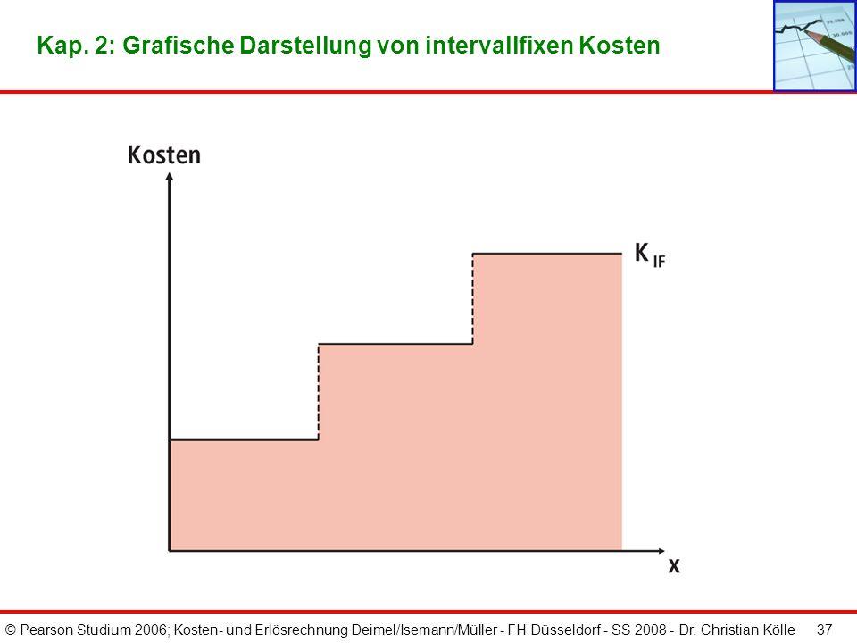 © Pearson Studium 2006; Kosten- und Erlösrechnung Deimel/Isemann/Müller - FH Düsseldorf - SS 2008 - Dr. Christian Kölle 37 Kap. 2: Grafische Darstellu