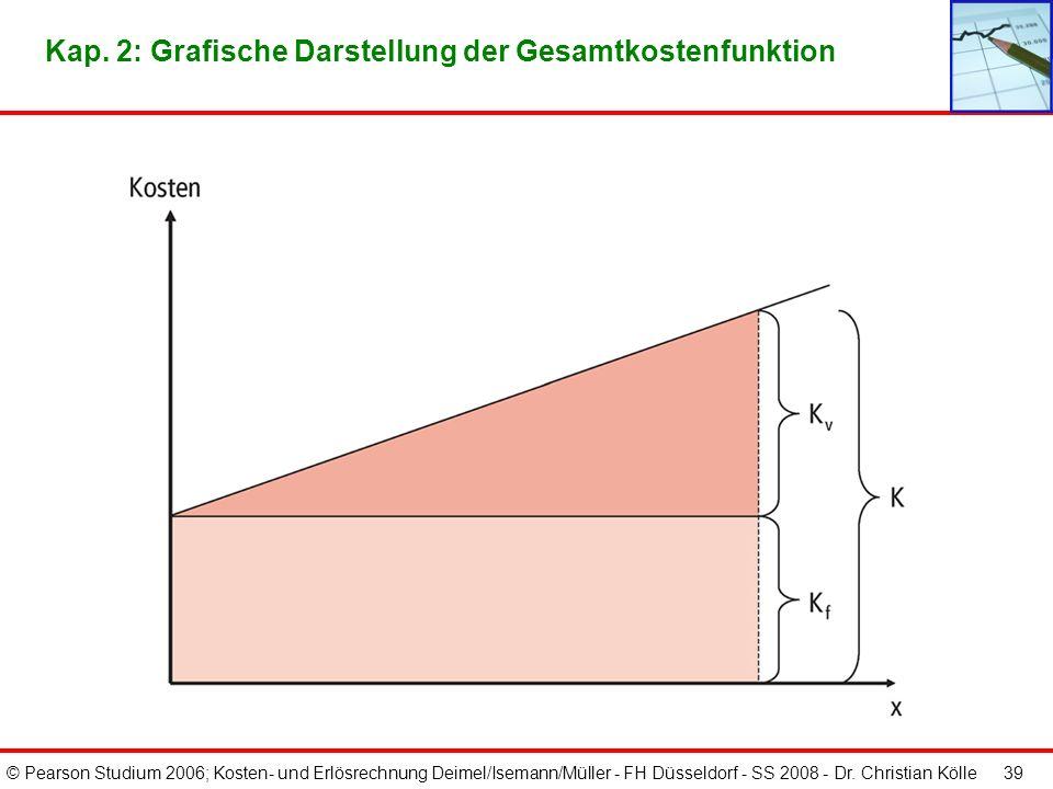 © Pearson Studium 2006; Kosten- und Erlösrechnung Deimel/Isemann/Müller - FH Düsseldorf - SS 2008 - Dr. Christian Kölle 39 Kap. 2: Grafische Darstellu