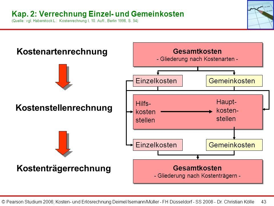 © Pearson Studium 2006; Kosten- und Erlösrechnung Deimel/Isemann/Müller - FH Düsseldorf - SS 2008 - Dr. Christian Kölle 43 Einzelkosten Gesamtkosten -