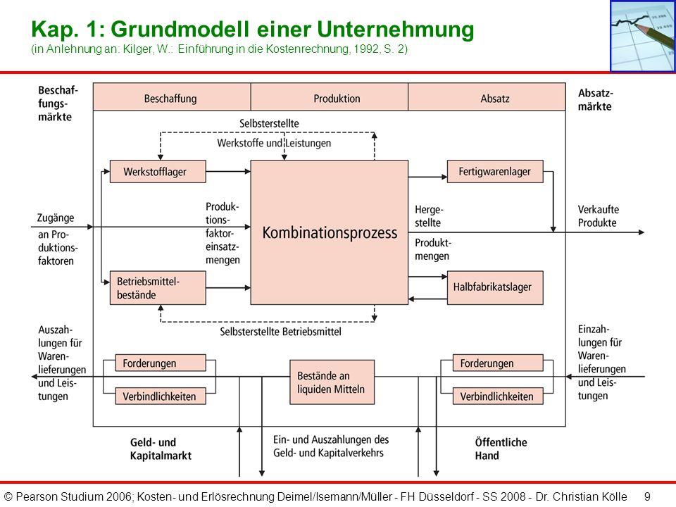 © Pearson Studium 2006; Kosten- und Erlösrechnung Deimel/Isemann/Müller - FH Düsseldorf - SS 2008 - Dr. Christian Kölle 9 Kap. 1: Grundmodell einer Un