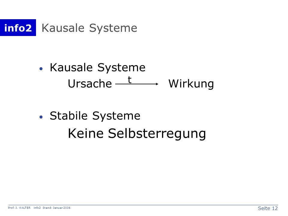 info2 Prof. J. WALTER info2 Stand: Januar 2006 Seite 12 Kausale Systeme Ursache Wirkung Stabile Systeme Keine Selbsterregung t