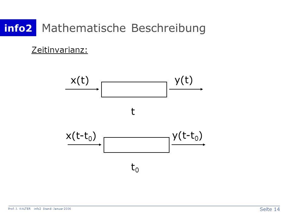 info2 Prof. J. WALTER info2 Stand: Januar 2006 Seite 14 Mathematische Beschreibung Zeitinvarianz: x(t)y(t) x(t-t 0 )y(t-t 0 ) t t0t0