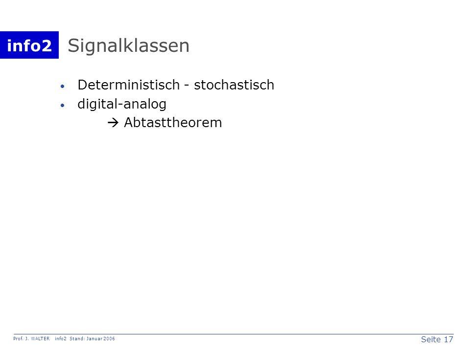 info2 Prof. J. WALTER info2 Stand: Januar 2006 Seite 17 Signalklassen Deterministisch - stochastisch digital-analog Abtasttheorem