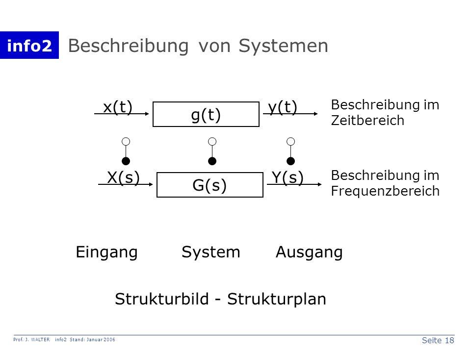 info2 Prof. J. WALTER info2 Stand: Januar 2006 Seite 18 Beschreibung von Systemen g(t) x(t)y(t) G(s) X(s)Y(s) Beschreibung im Zeitbereich Beschreibung