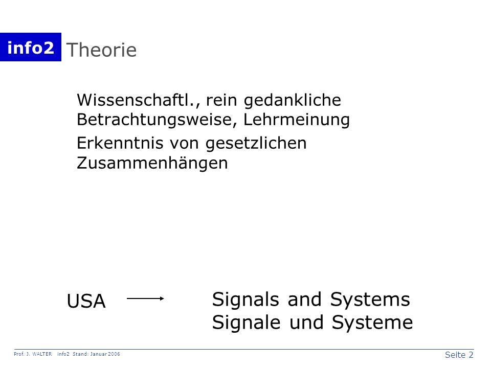 info2 Prof. J. WALTER info2 Stand: Januar 2006 Seite 2 Theorie Wissenschaftl., rein gedankliche Betrachtungsweise, Lehrmeinung Erkenntnis von gesetzli
