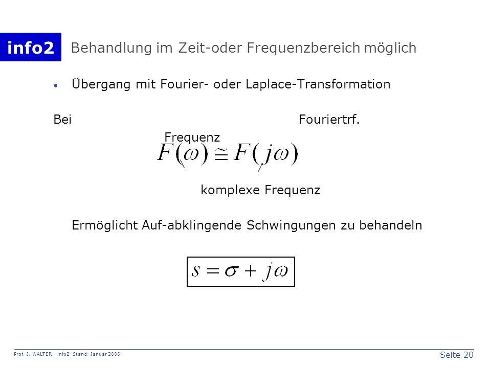 info2 Prof. J. WALTER info2 Stand: Januar 2006 Seite 20 Behandlung im Zeit-oder Frequenzbereich möglich Übergang mit Fourier- oder Laplace-Transformat
