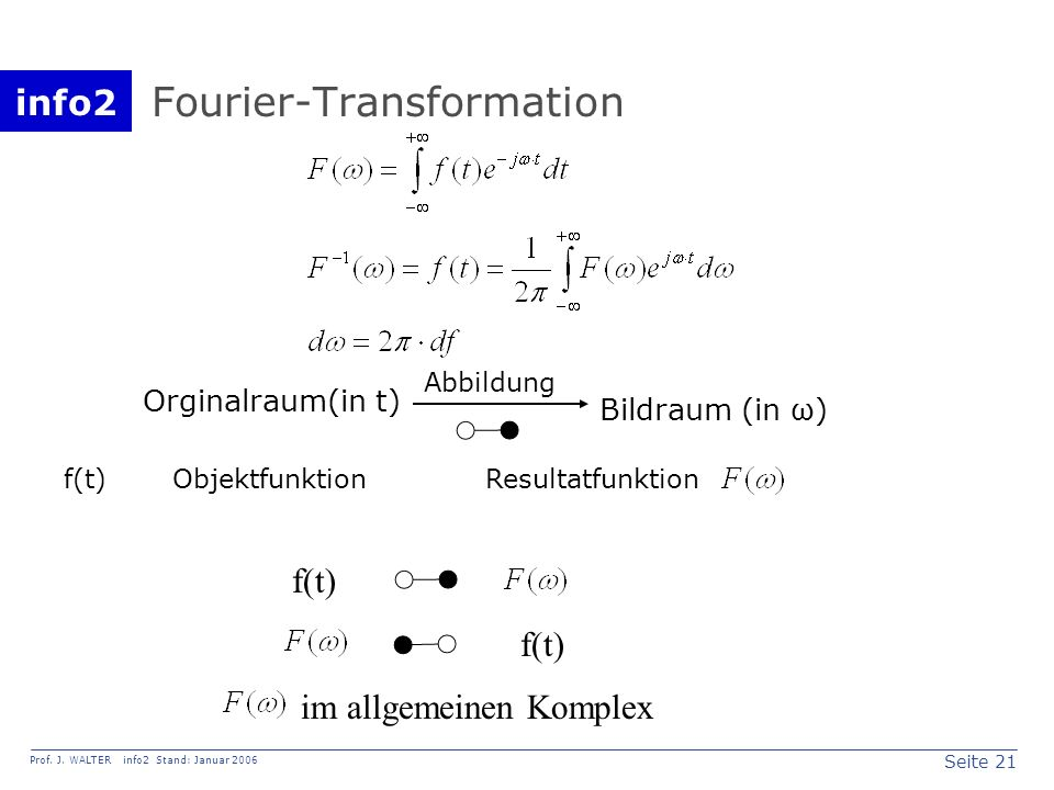 info2 Prof. J. WALTER info2 Stand: Januar 2006 Seite 21 Fourier-Transformation Orginalraum(in t) Bildraum (in ω) Abbildung f(t) Objektfunktion Resulta