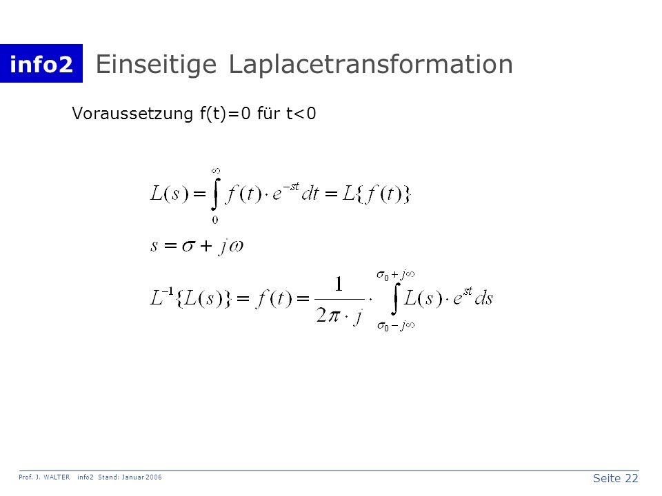 info2 Prof. J. WALTER info2 Stand: Januar 2006 Seite 22 Einseitige Laplacetransformation Voraussetzung f(t)=0 für t<0
