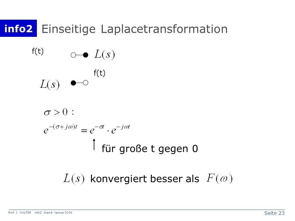 info2 Prof. J. WALTER info2 Stand: Januar 2006 Seite 23 Einseitige Laplacetransformation f(t) : für große t gegen 0 konvergiert besser als