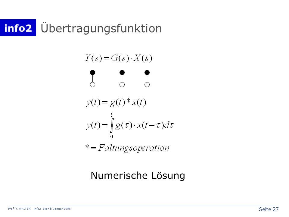 info2 Prof. J. WALTER info2 Stand: Januar 2006 Seite 27 Übertragungsfunktion Numerische Lösung