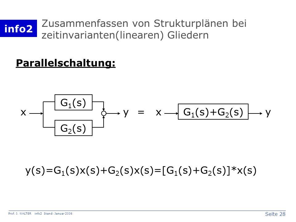 info2 Prof. J. WALTER info2 Stand: Januar 2006 Seite 28 Zusammenfassen von Strukturplänen bei zeitinvarianten(linearen) Gliedern G 1 (s) G 1 (s)+G 2 (