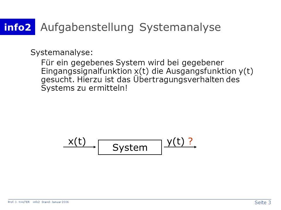 info2 Prof. J. WALTER info2 Stand: Januar 2006 Seite 3 Aufgabenstellung Systemanalyse Systemanalyse: Für ein gegebenes System wird bei gegebener Einga