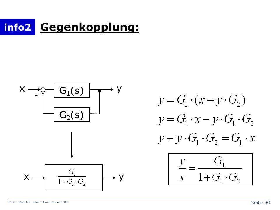info2 Prof. J. WALTER info2 Stand: Januar 2006 Seite 30 Gegenkopplung: G 1 (s) G 2 (s) xy xy -