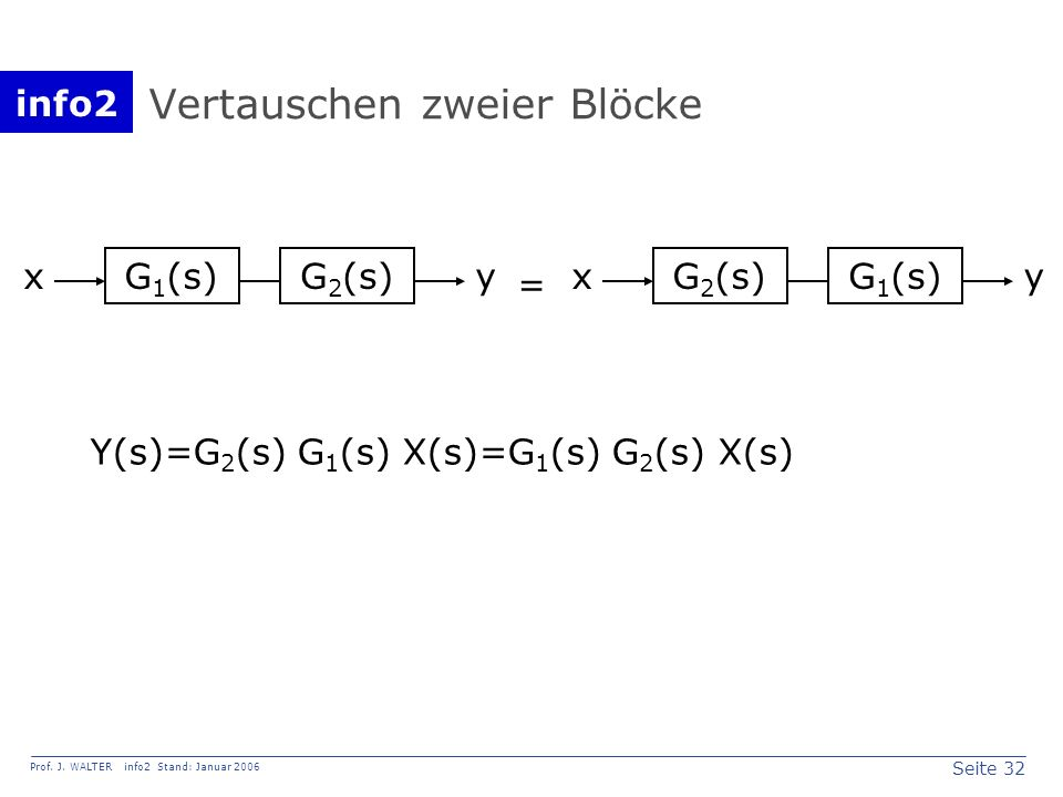 info2 Prof. J. WALTER info2 Stand: Januar 2006 Seite 32 Vertauschen zweier Blöcke G 1 (s)G 2 (s) yx G 1 (s) yx = Y(s)=G 2 (s) G 1 (s) X(s)=G 1 (s) G 2