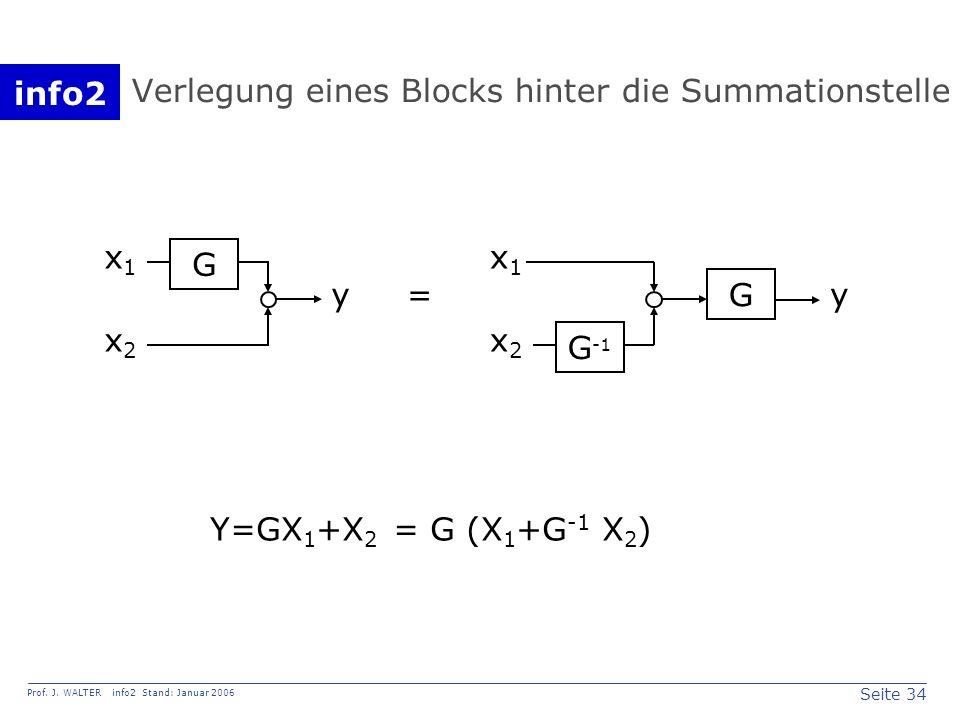 info2 Prof. J. WALTER info2 Stand: Januar 2006 Seite 34 Verlegung eines Blocks hinter die Summationstelle y G x1x1 x2x2 y G G -1 x1x1 x2x2 = Y=GX 1 +X