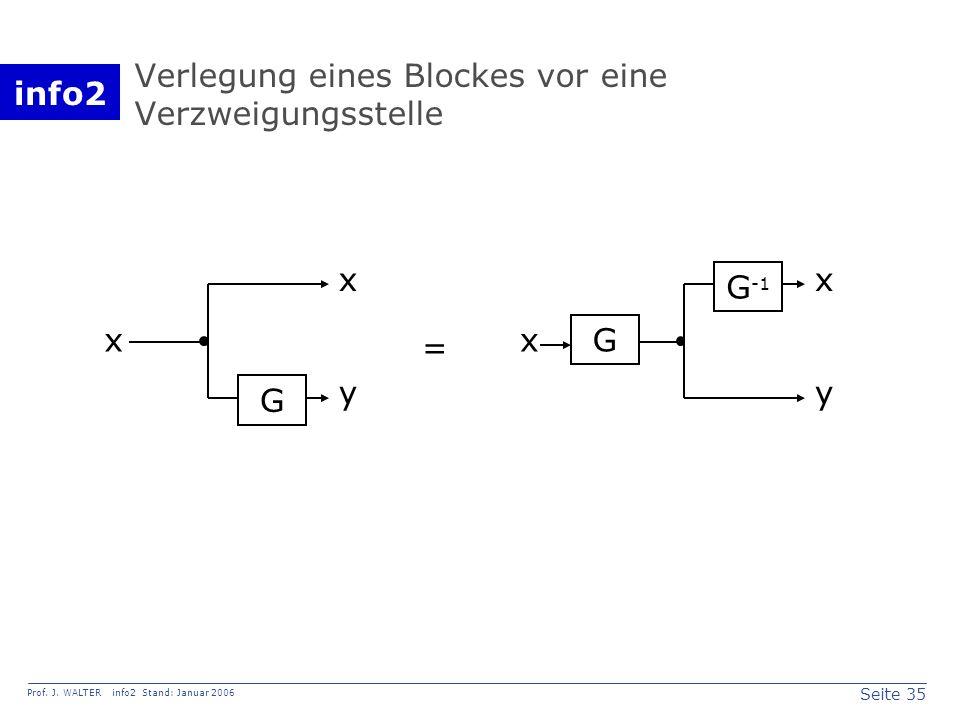 info2 Prof. J. WALTER info2 Stand: Januar 2006 Seite 35 Verlegung eines Blockes vor eine Verzweigungsstelle G x G = y x G -1 x y x