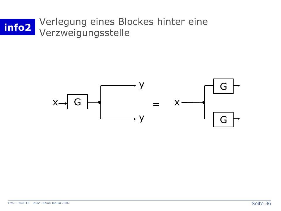 info2 Prof. J. WALTER info2 Stand: Januar 2006 Seite 36 Verlegung eines Blockes hinter eine Verzweigungsstelle G x G = y y G x