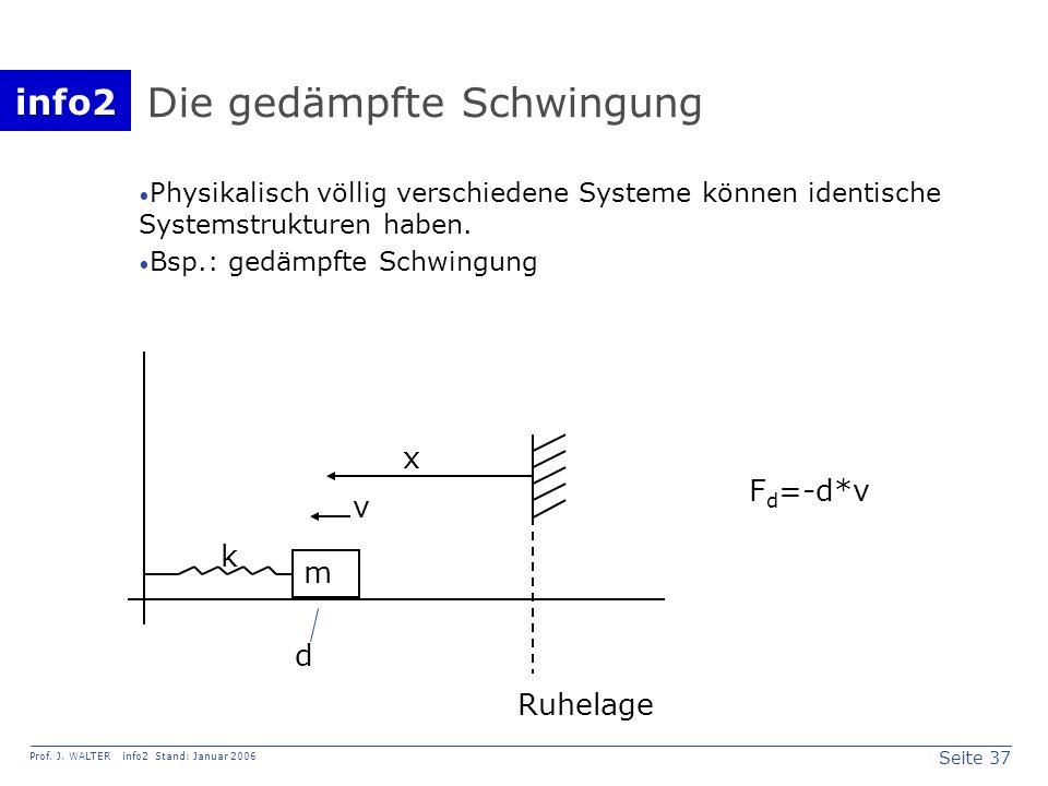 info2 Prof. J. WALTER info2 Stand: Januar 2006 Seite 37 Die gedämpfte Schwingung Physikalisch völlig verschiedene Systeme können identische Systemstru
