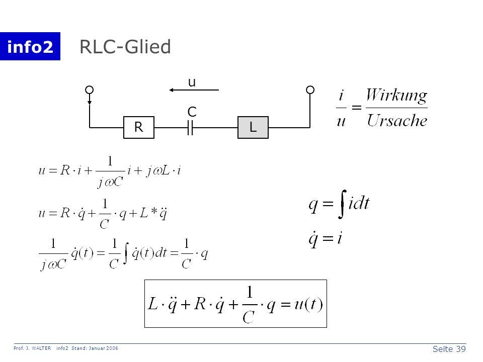 info2 Prof. J. WALTER info2 Stand: Januar 2006 Seite 39 RLC-Glied RL C u