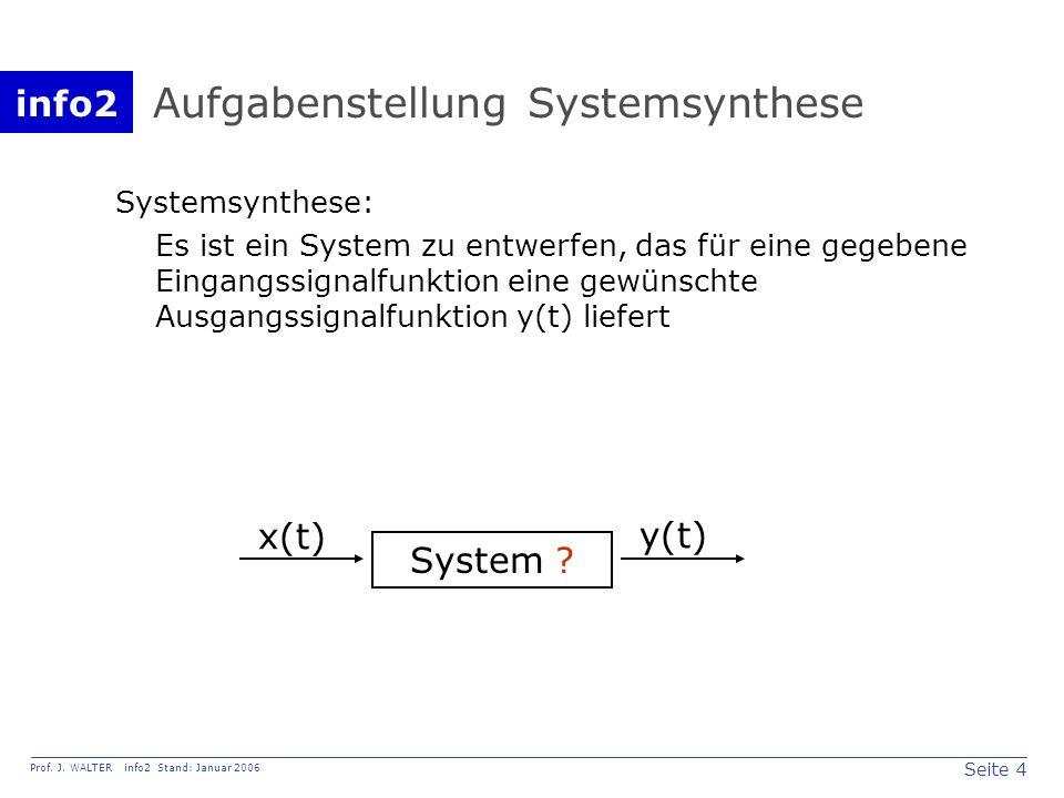 info2 Prof. J. WALTER info2 Stand: Januar 2006 Seite 4 Aufgabenstellung Systemsynthese Systemsynthese: Es ist ein System zu entwerfen, das für eine ge