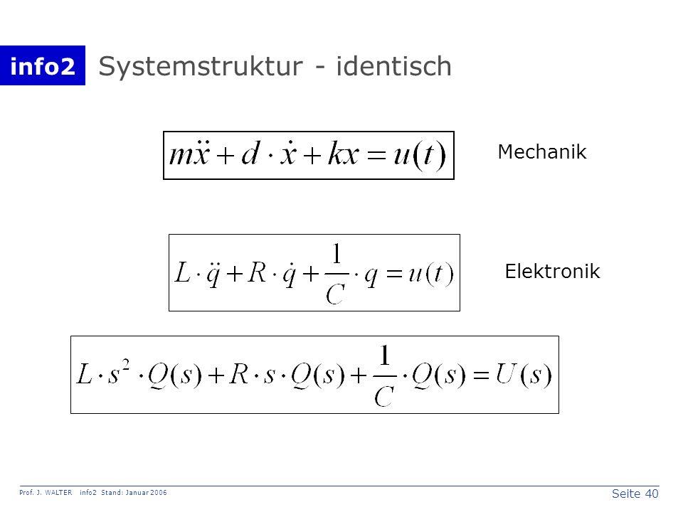 info2 Prof. J. WALTER info2 Stand: Januar 2006 Seite 40 Systemstruktur - identisch Mechanik Elektronik