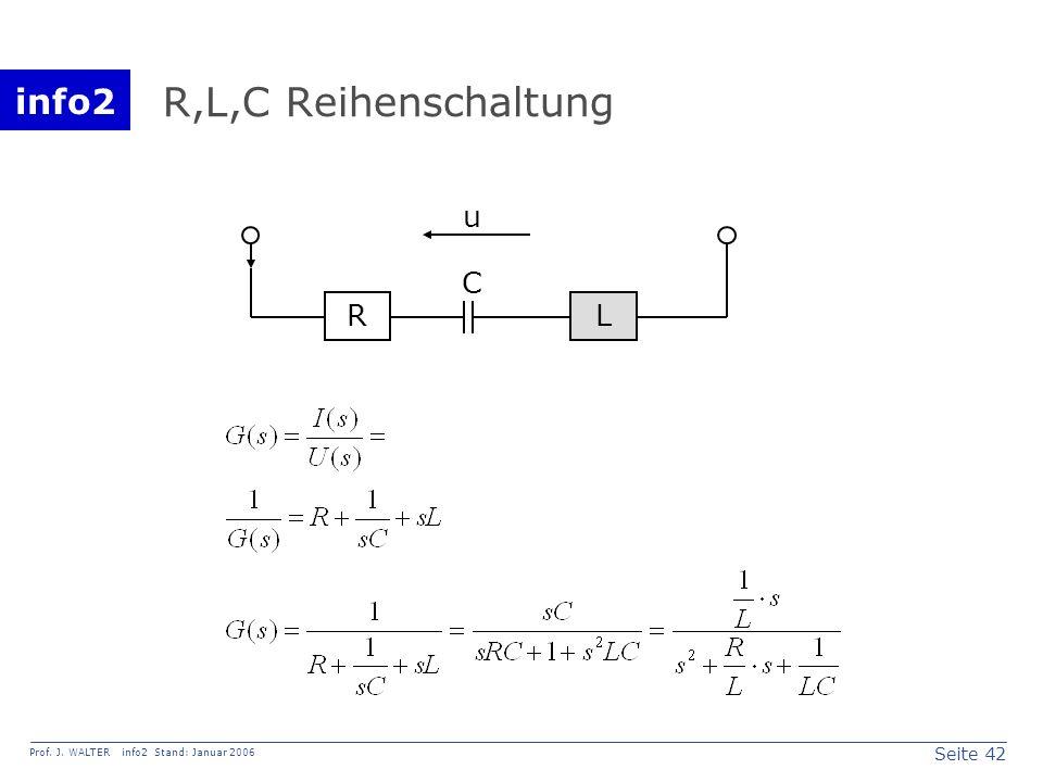 info2 Prof. J. WALTER info2 Stand: Januar 2006 Seite 42 R,L,C Reihenschaltung RL C u