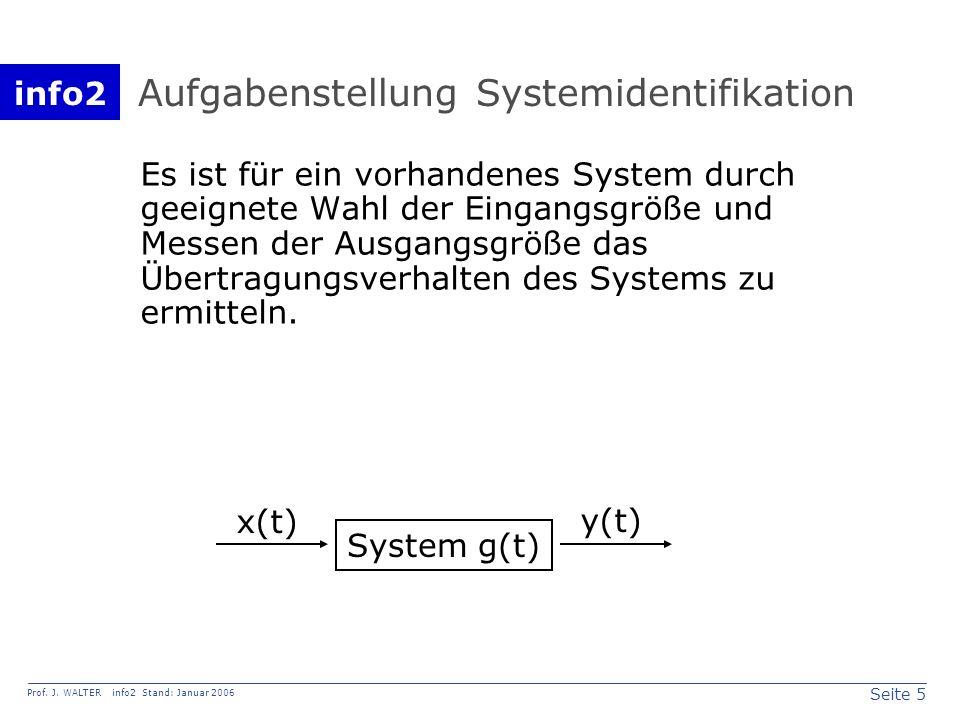 info2 Prof. J. WALTER info2 Stand: Januar 2006 Seite 5 Aufgabenstellung Systemidentifikation Es ist für ein vorhandenes System durch geeignete Wahl de