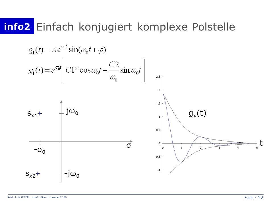 info2 Prof. J. WALTER info2 Stand: Januar 2006 Seite 52 Einfach konjugiert komplexe Polstelle σ jω 0 s x1 -σ 0 -jω 0 s x2 g x (t) t