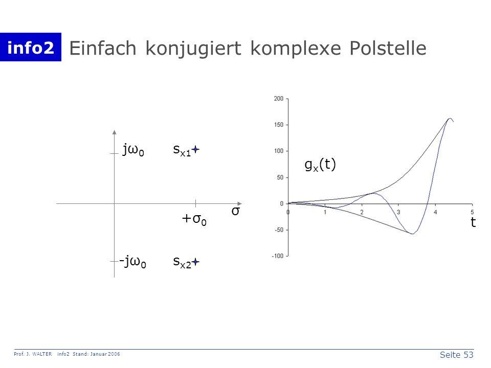info2 Prof. J. WALTER info2 Stand: Januar 2006 Seite 53 Einfach konjugiert komplexe Polstelle σ jω 0 s x1 +σ 0 -jω 0 s x2 g x (t) t