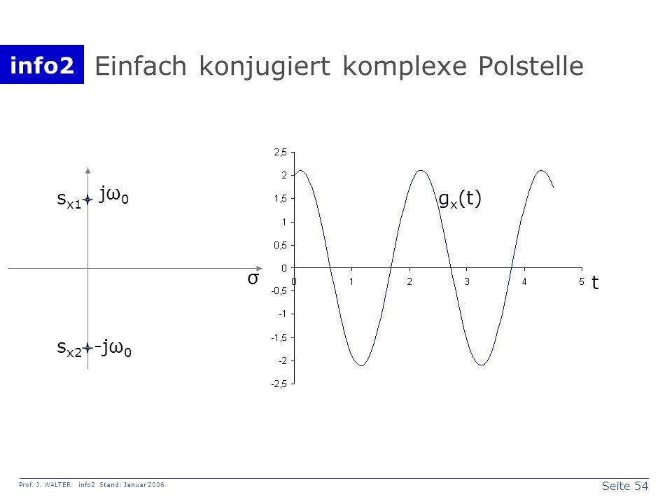 info2 Prof. J. WALTER info2 Stand: Januar 2006 Seite 54 Einfach konjugiert komplexe Polstelle σ jω 0 s x1 -jω 0 s x2 g x (t) t