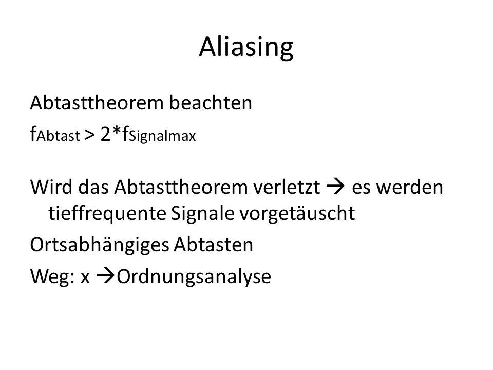 Aliasing Abtasttheorem beachten f Abtast > 2*f Signalmax Wird das Abtasttheorem verletzt es werden tieffrequente Signale vorgetäuscht Ortsabhängiges A