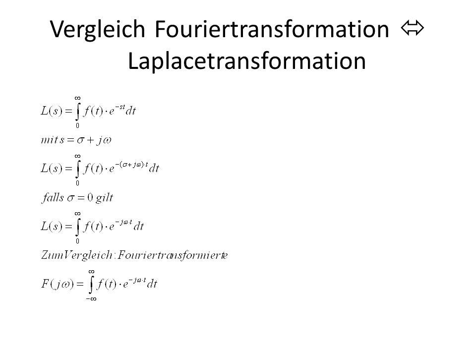Vergleich Fouriertransformation Laplacetransformation